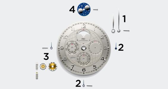 klockor kopior omega